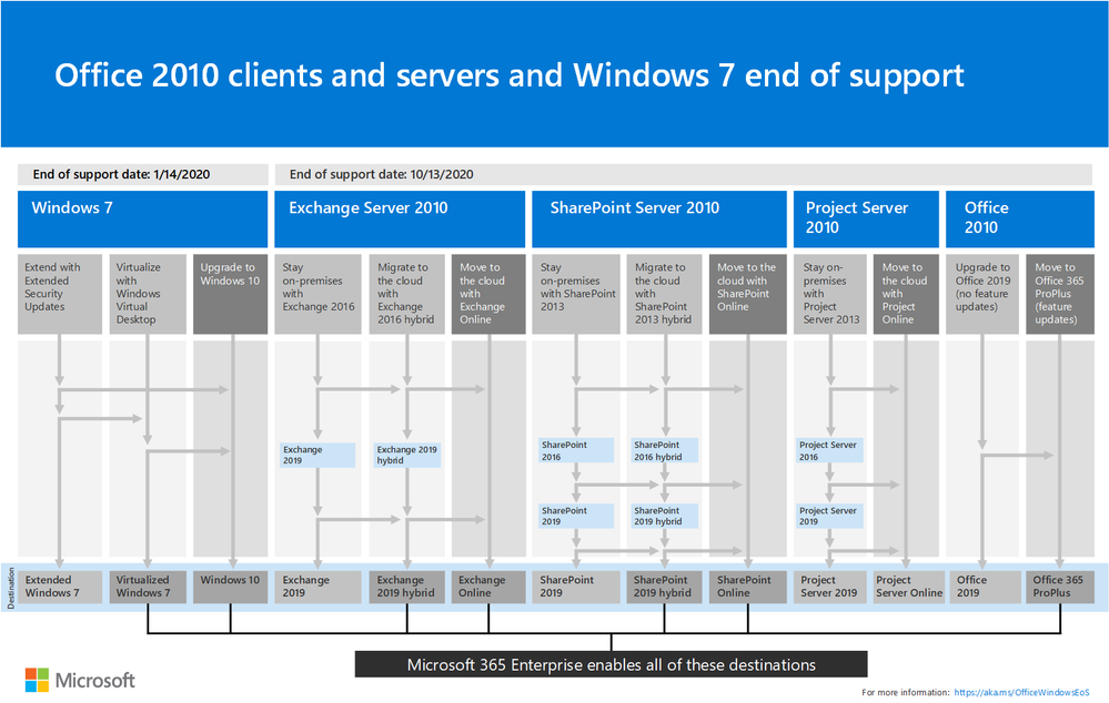 office2010-windows7-end-of-support.png