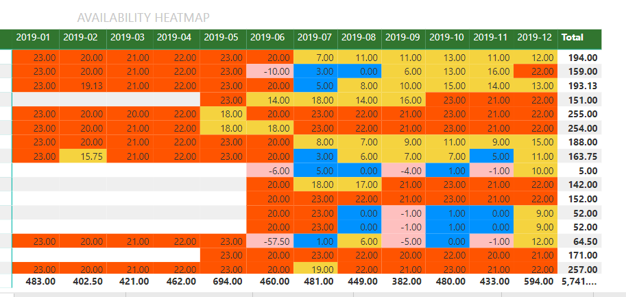 Availability heatmap 2.PNG