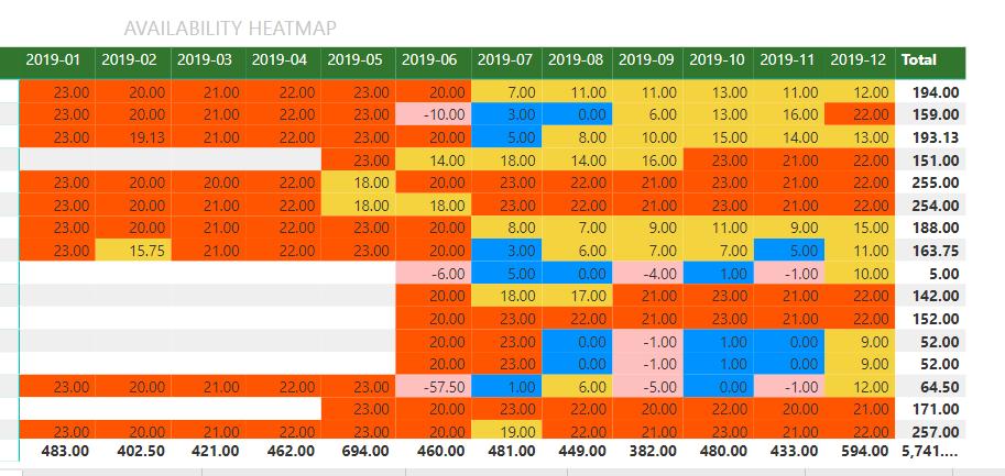 Availability heatmap 2.PNG