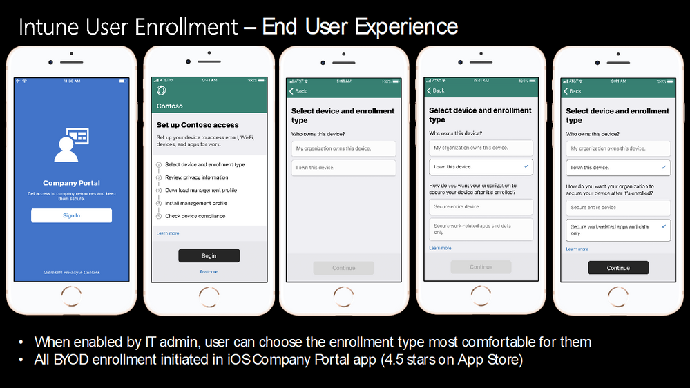 Intune User Enrollment - End User Experience