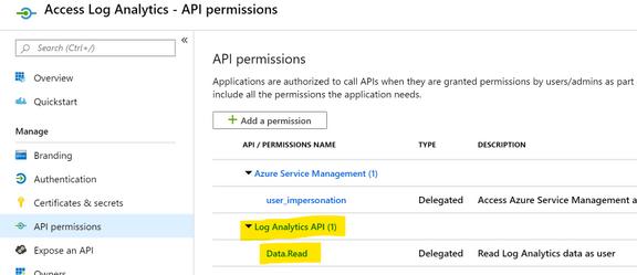 API permission page