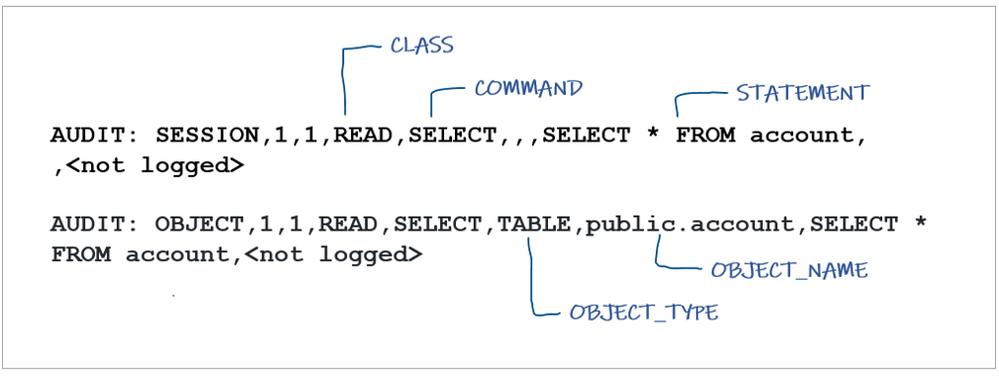 techcommunity-azure-blog-pgaudit-format.png