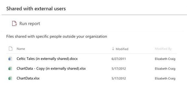 On the Site usage page, you can see recent shared items, with the option to run a report.