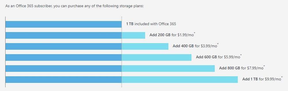 008_IZ-RP-Sept-2019_OD-personal-storage-options.jpg