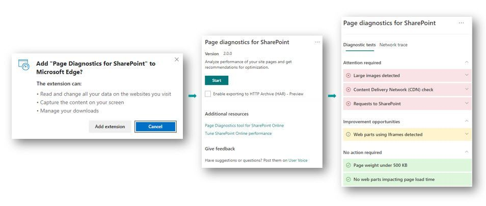 """Left-to-right: 1) Add the """"Page Diagnostics for SharePoint"""" browser extension, 2) Click on the extension's toolbar button to load the tool, and 3) Read the analysis results."""