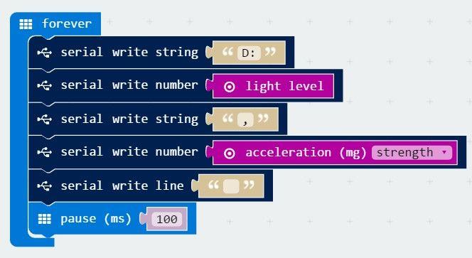 The program that we'll run on the Micro:Bit