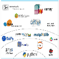 Python AI and Machine Learning Suit Techlatest.net.png