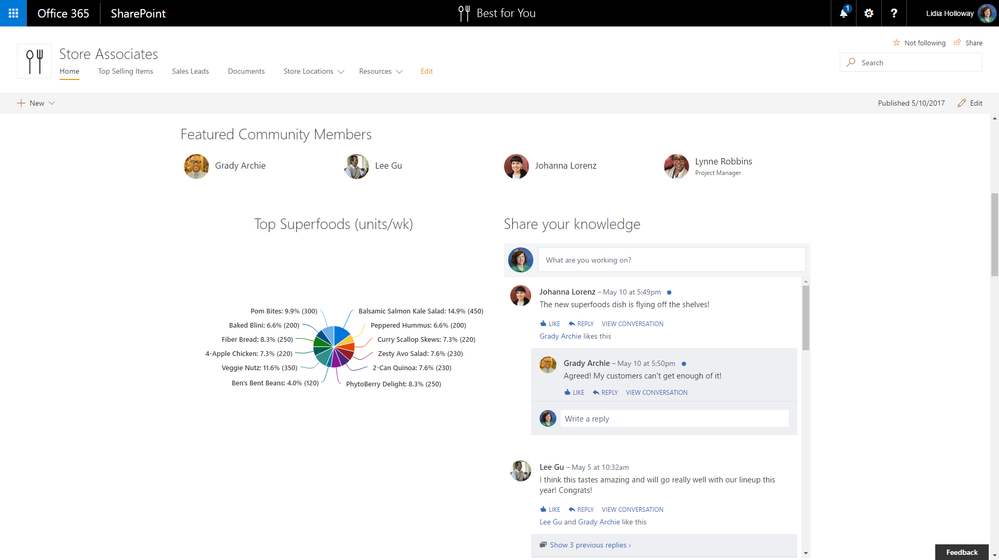 A community built with a SharePoint communication site, including a web part showcasing featured community members, and an informative chart alongside a related Yammer discussion.