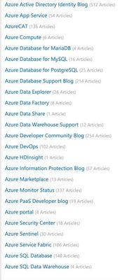 Blogs_-_Microsoft_Tech_Community.jpg