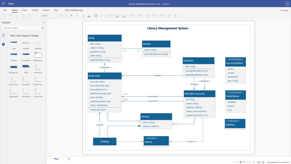 UML Class diagram for a library management system
