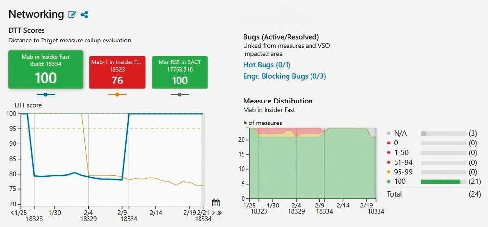 Screenshot-RQV-Analytics-Dashboard-Windows.jpg
