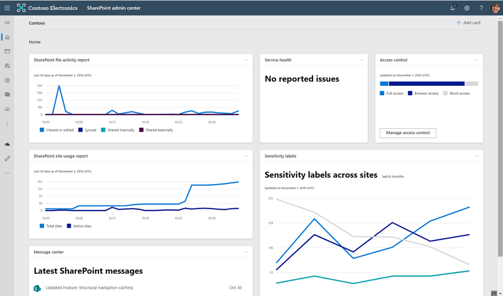 The updated SharePoint admin center home page with graphs and cards to get at-a-glance insights into files, usage, security and more.