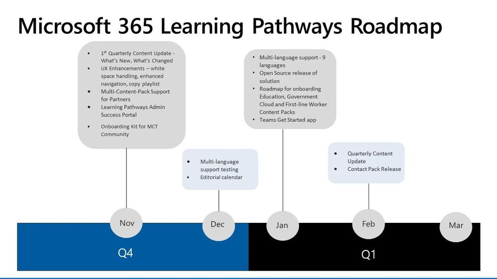 M365LP H2 Roadmap.jpg