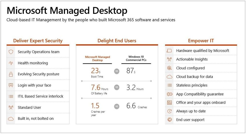 MMD-Cloud-based-IT-Management.jpg