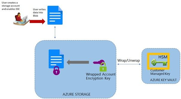 azure_storage.jpg