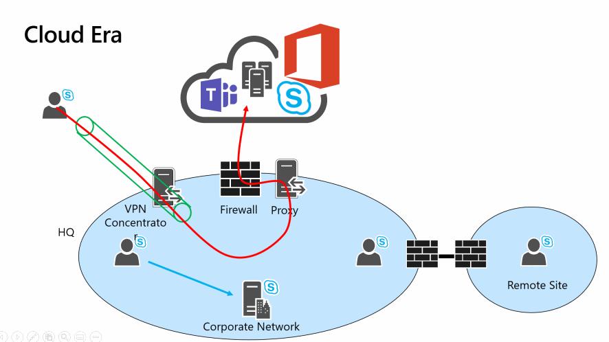 THR3044-VPN-Access-to-Microsoft-Teams.png