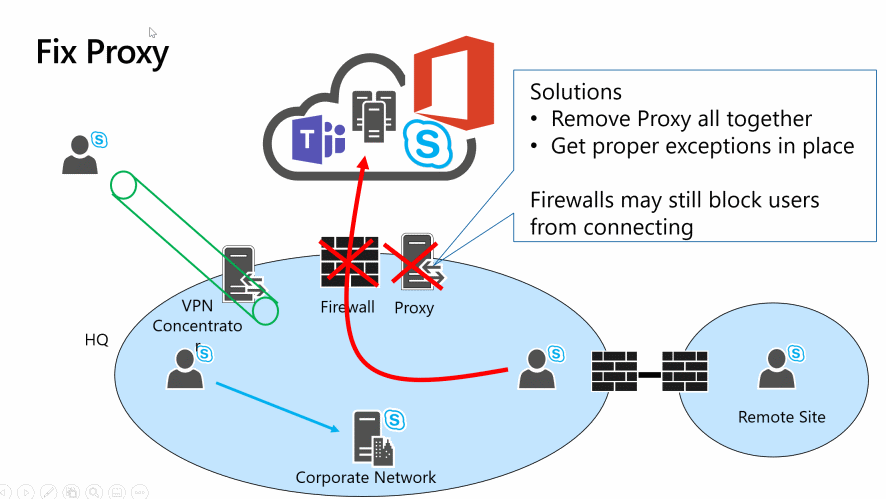 THR3044-Fix-Proxies-and-Firewalls-for-Microsoft-Teams.png