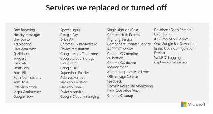 Google Services Off.jpg