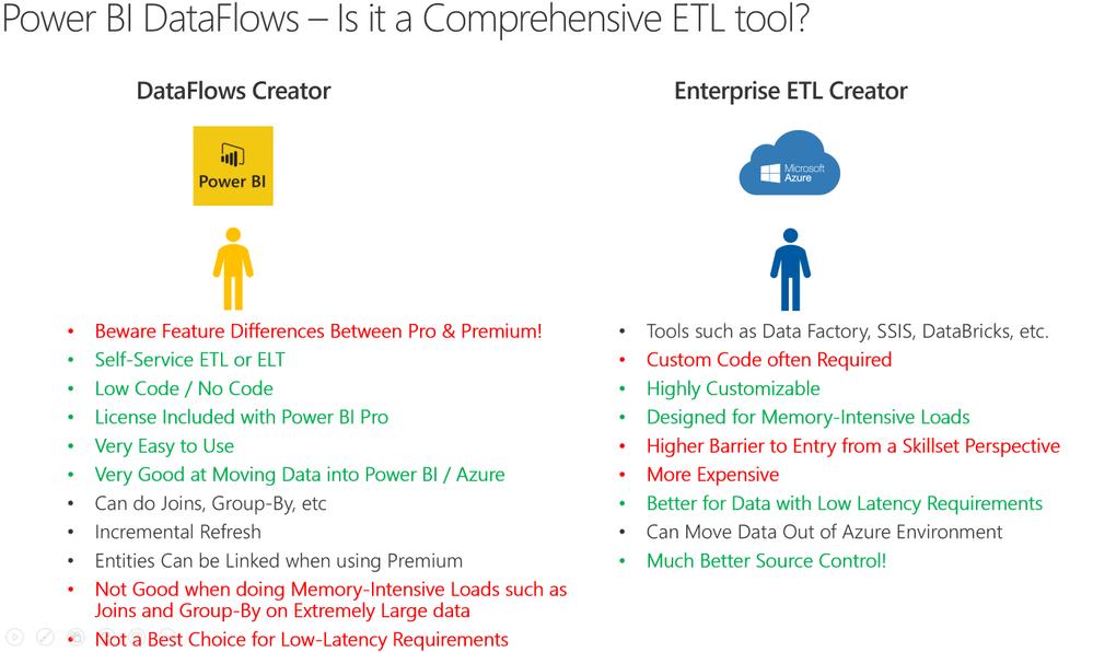 Differences between Power BI DataFlows and Enterprise ETL/ELT tools