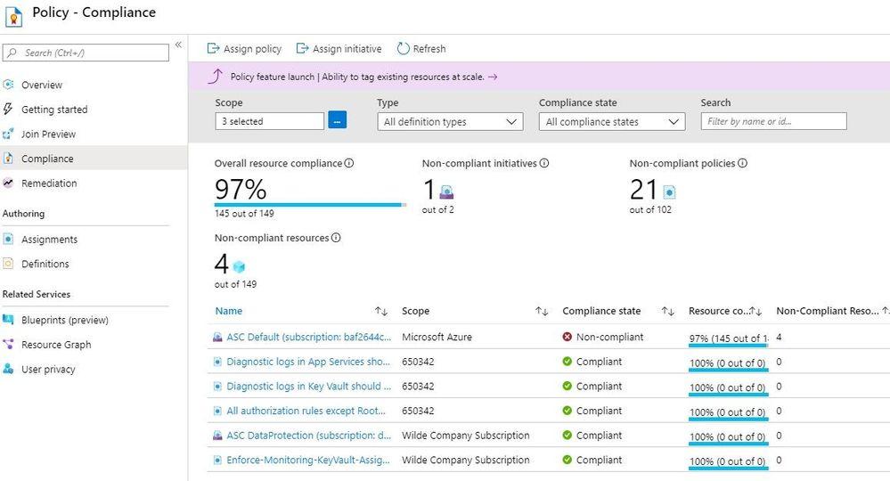 AzurePolicyCompliance-All customers.jpg