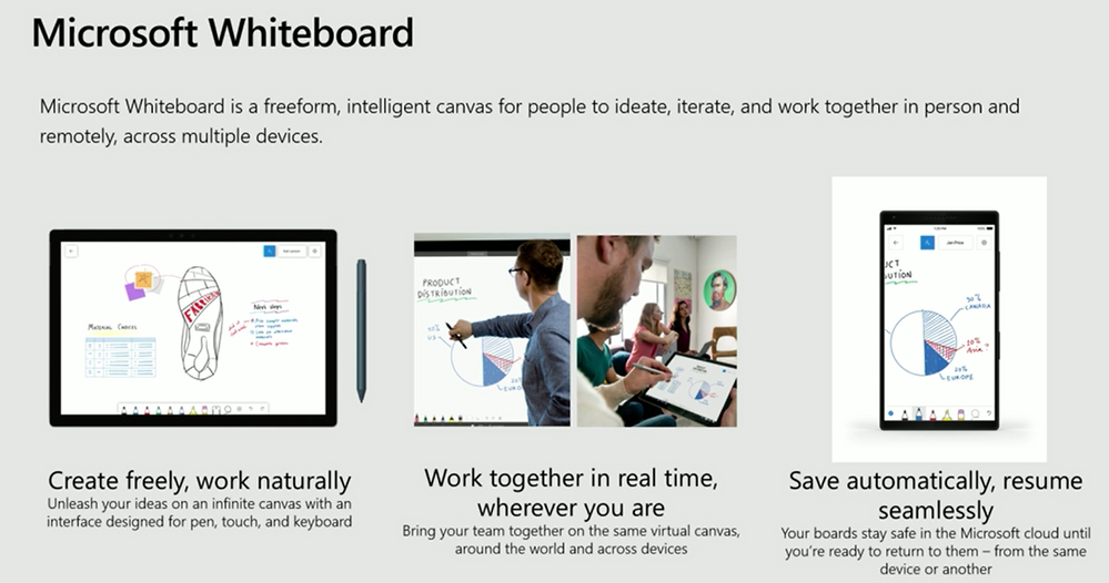 microsoft whiteboard.png