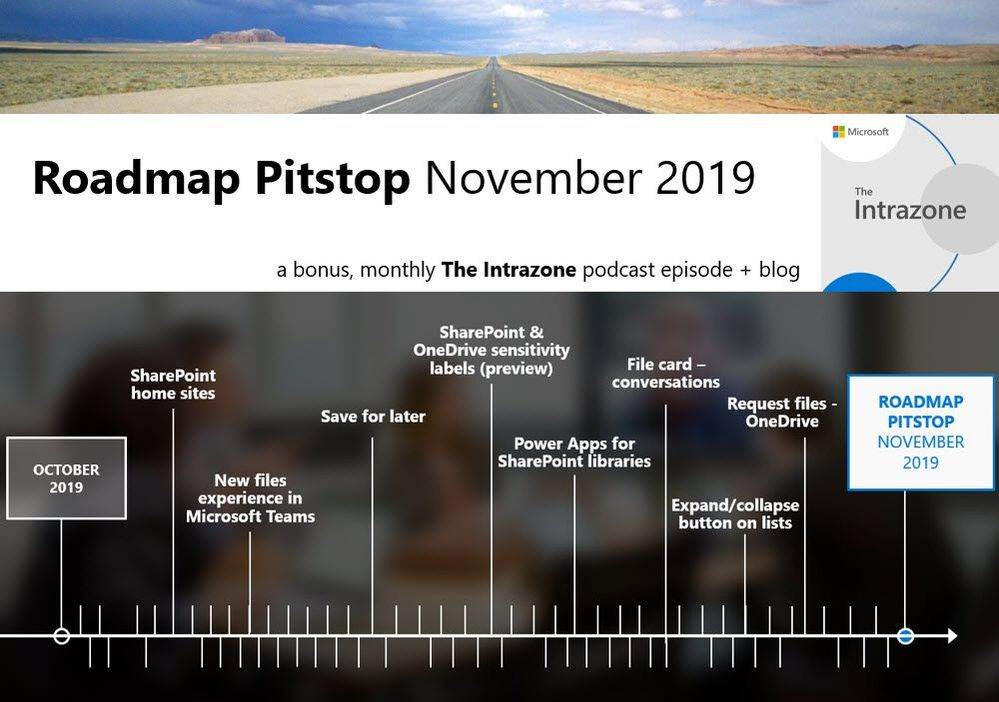 The Intrazone Roadmap Pitstop - November 2019 graphic showing some of the highlighted features released in November 2019.