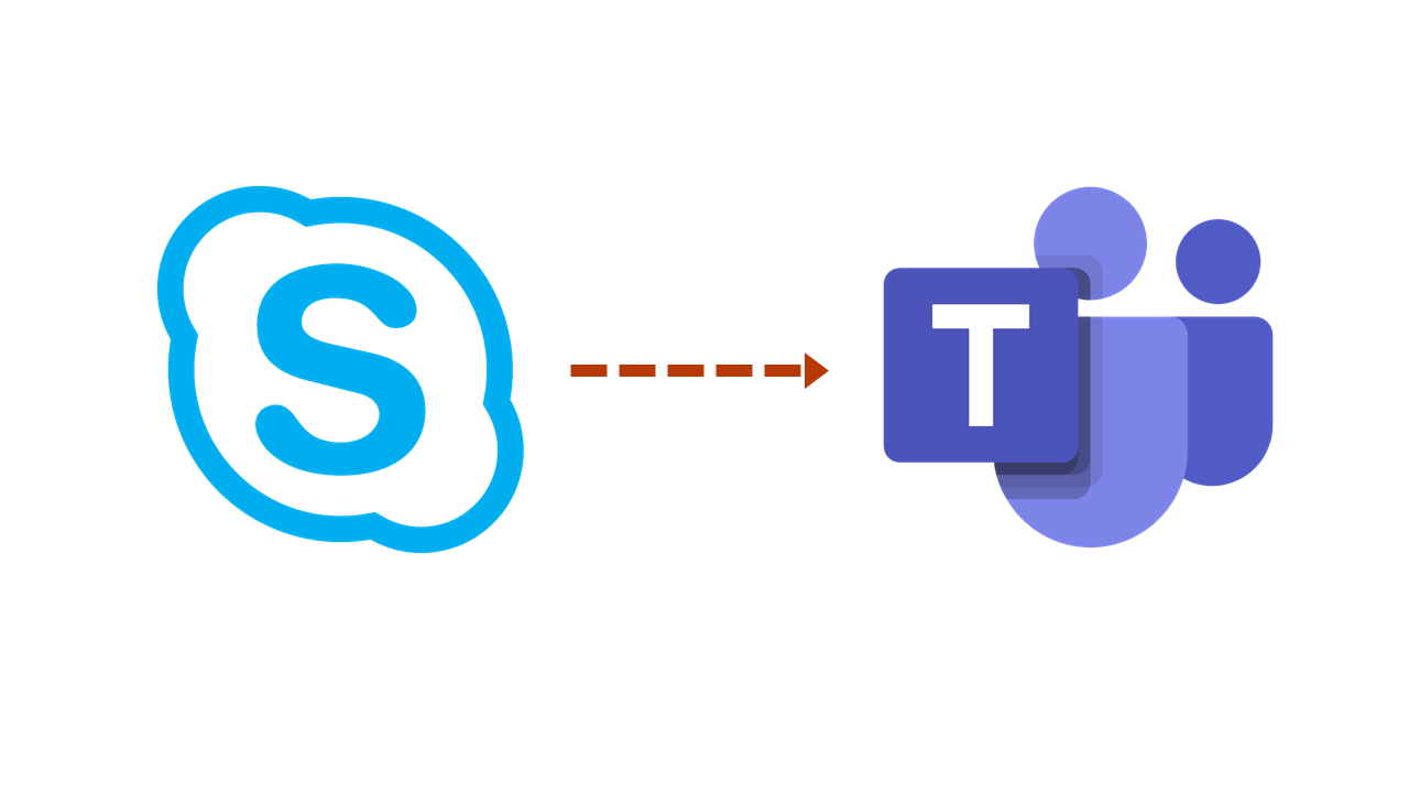 Resources to help customers with upgrade from Skype for Business to Microsoft Teams