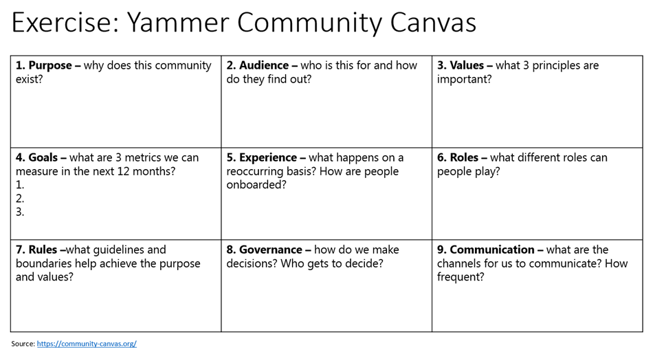 Yammer Community Canvas.png