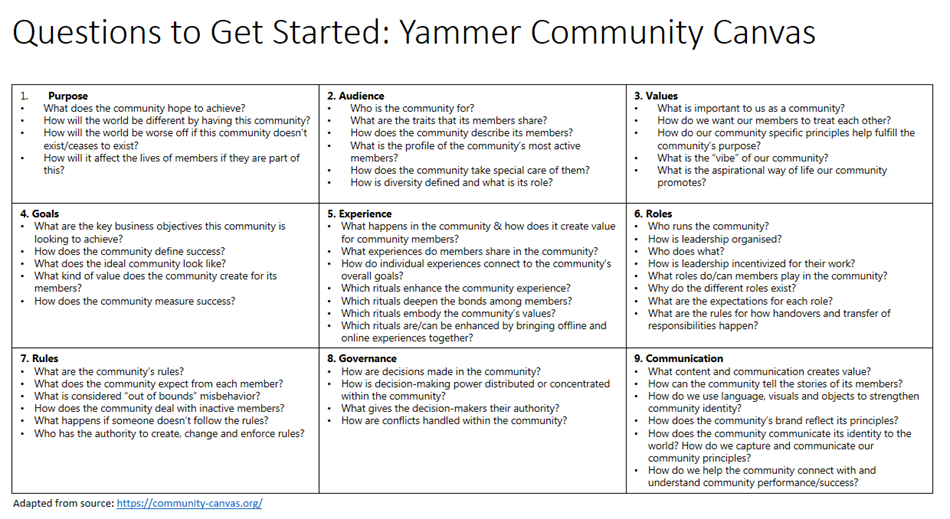 Yammer Community Canvas Kickstart Questions.png
