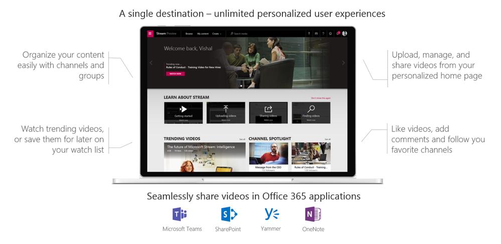Microsoft Stream - high-level pitch.png