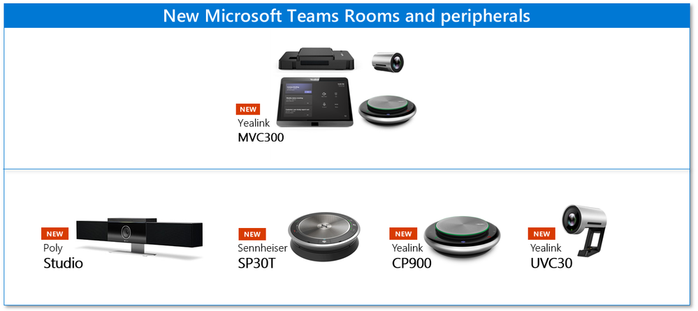 Figure 5 New devices for Microsoft Teams Rooms
