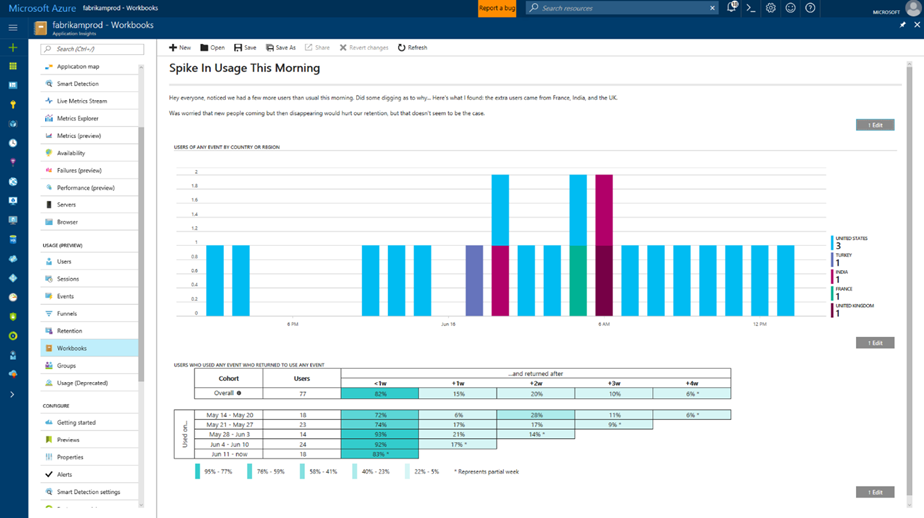 application-insights-630.png