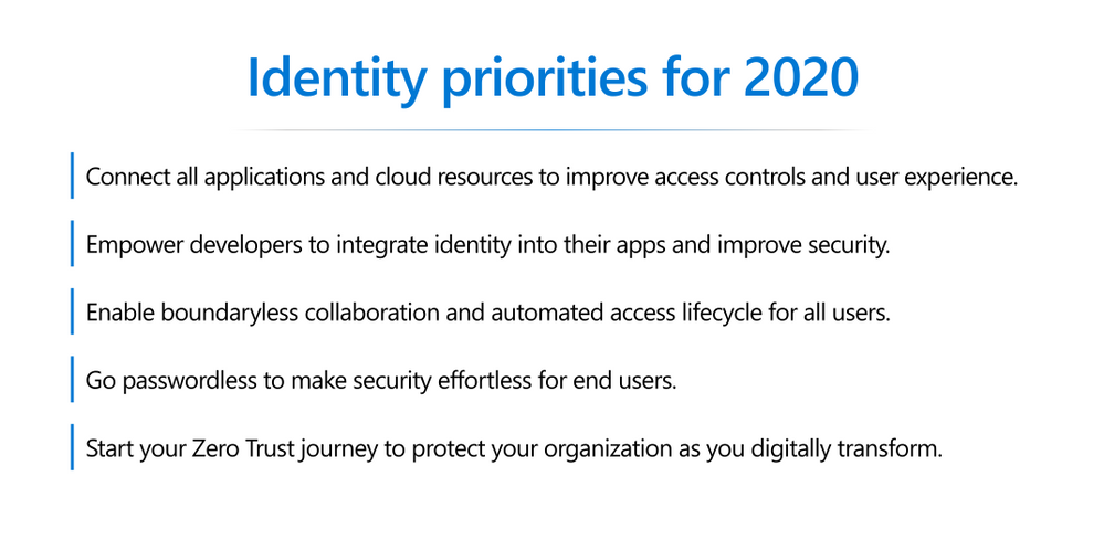 Identity Priorities - Line on left.png