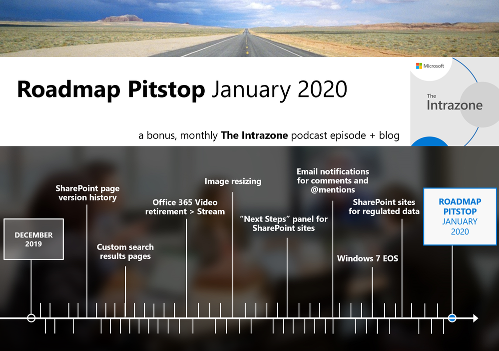 The Intrazone Roadmap Pitstop - January 2020 graphic showing some of the highlighted features released in January 2020.