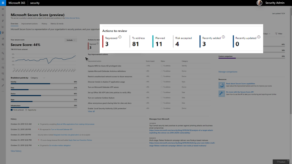 2019 - Blog 01 - Secure Score - Ignite Wrap Up - 12.png