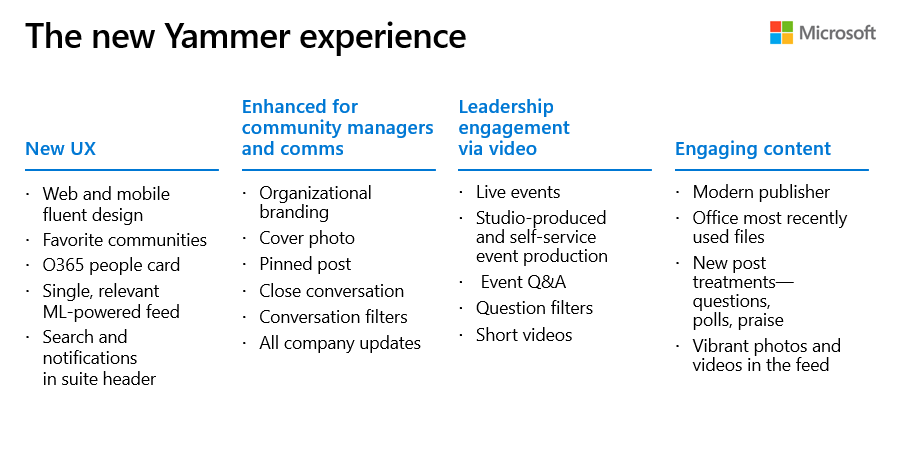 yammer roadmap.png
