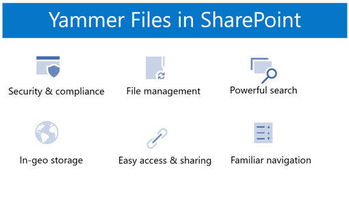 Using SharePoint for file storage gives admins and users more access and control