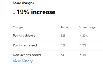 2019 - Blog 01 - Secure Score - Ignite Wrap Up - 11.png