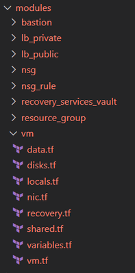 main_modules.png