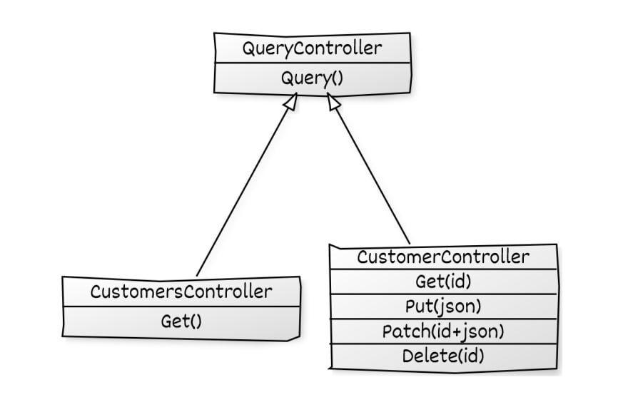 class-diagram.jfif