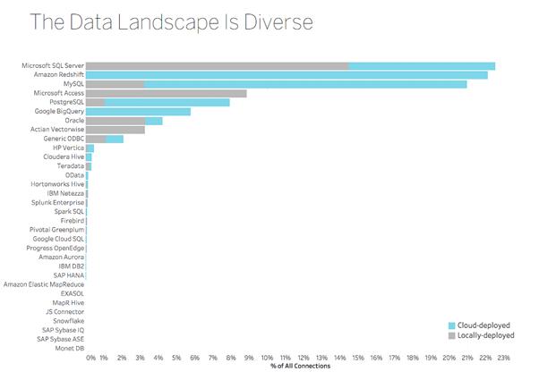 datalandscape.png