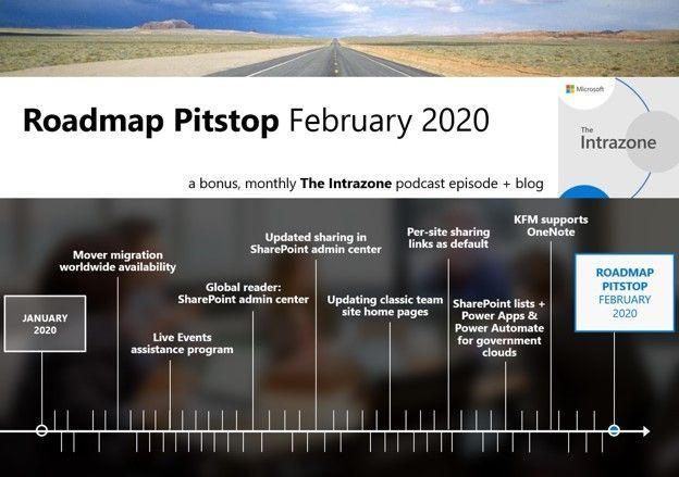 The Intrazone Roadmap Pitstop - February 2020 graphic showing some of the highlighted features released in February 2020.