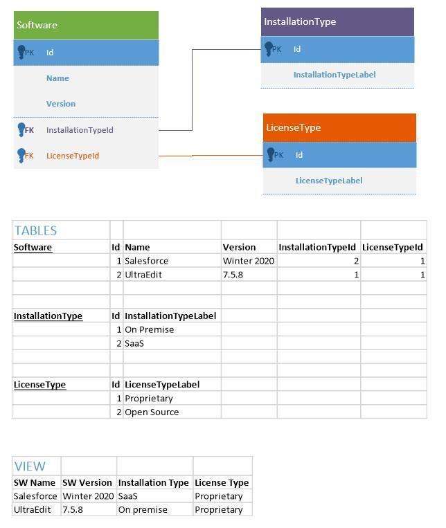 SQLServer-Access.jpg