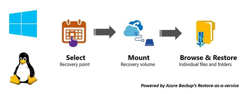 Azure-Backup.png