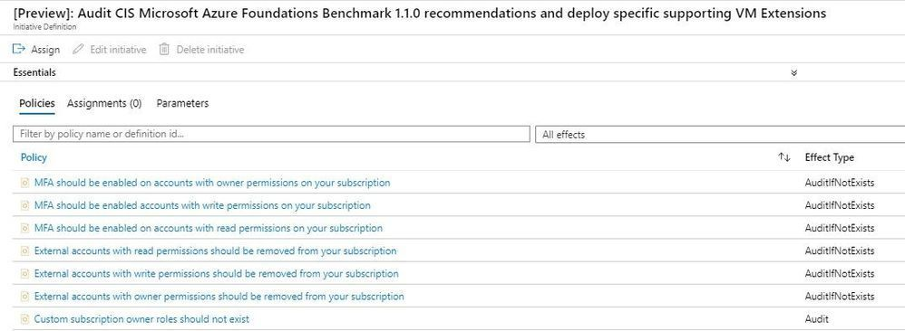 CIS Microsoft Azure Foundations Benchmark recommendations have recently been added to Azure Policy