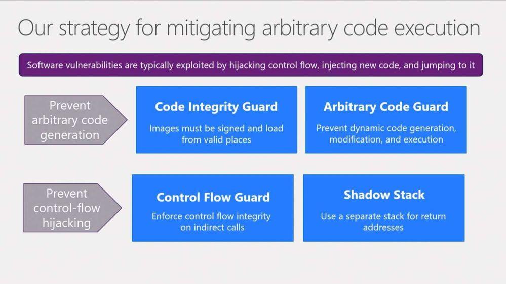 Arbitrary Code Execution Strategy.jpg