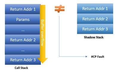 Shadow Stacks.PNG