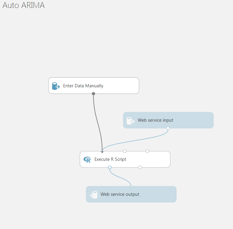 Auto Arima Modules.png