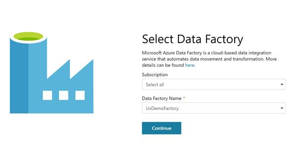 Azure Content Spotlight Azure Data Factory Microsoft Tech Community