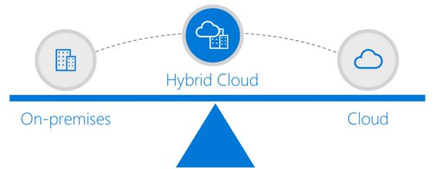 Hybrid-Integration.png